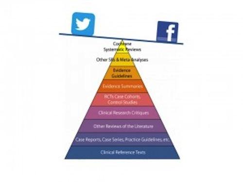 Piramide-delle-evidenze-300x225